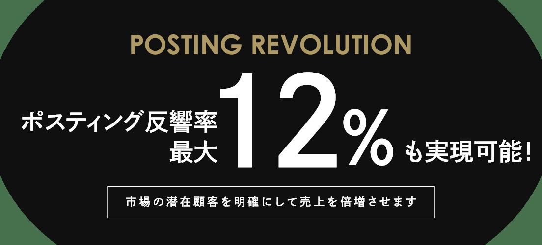 ポスティング反響率最大12%も実現可能!市場の潜在顧客を明確にして売上を倍増させます