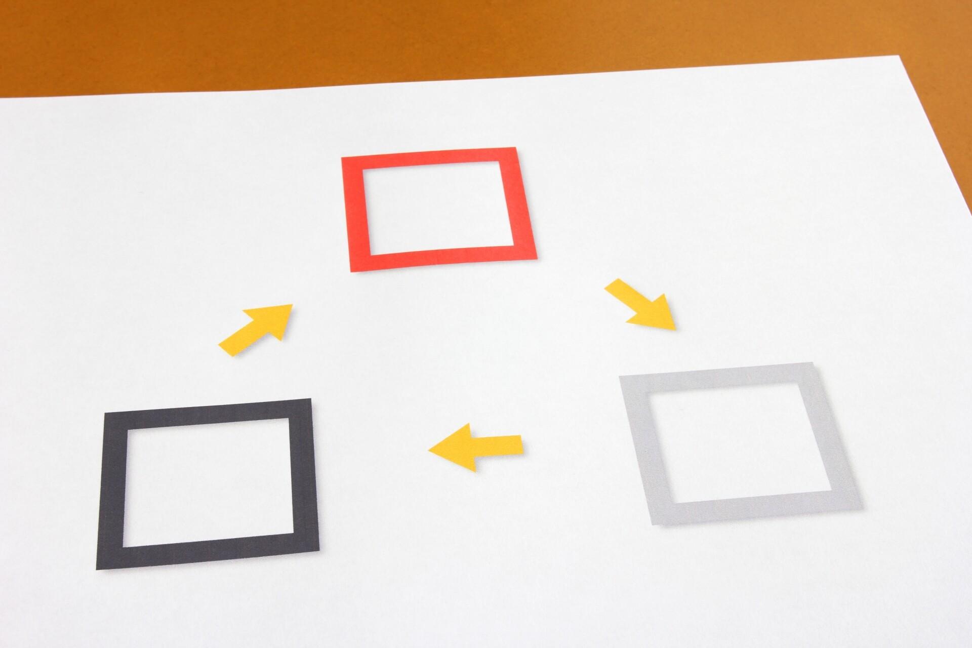 ポスティングは、同じポストへ2度、3度と、継続することが重要なポイント