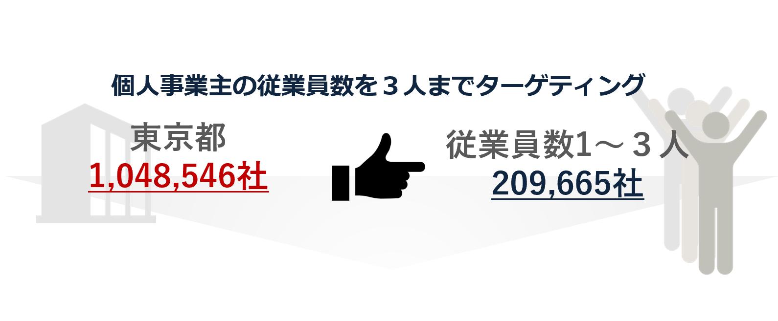 個人事業主リスト(自営業リスト)東京都
