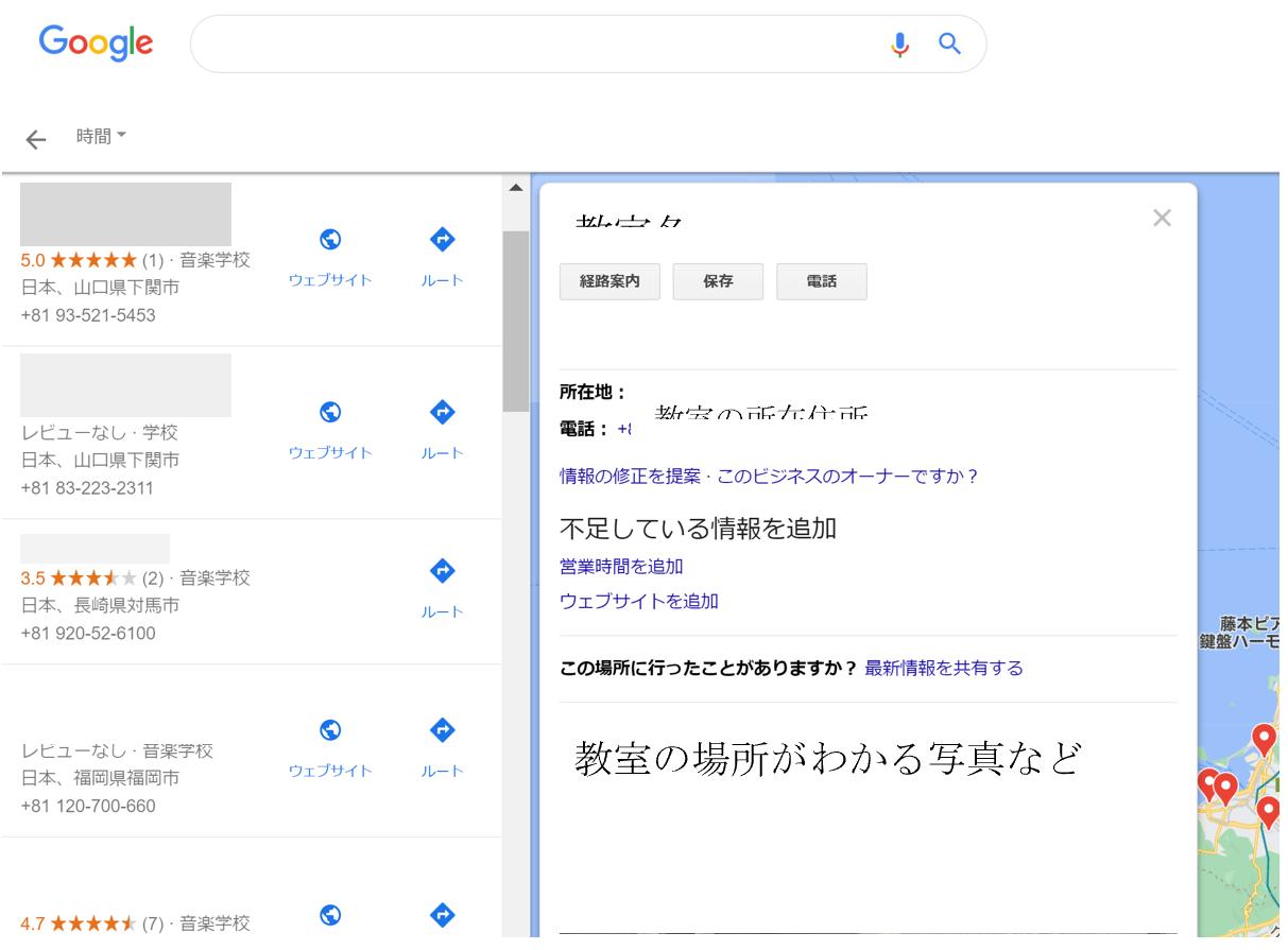 Googleマイビジネスで入れられる情報